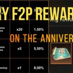 State of Survival : All  F2p Rewards during Anniversary