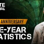 One-Year Statistics | State of Survival